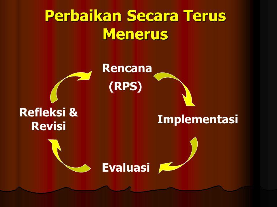 Perbaikan Secara Terus Menerus Rencana (RPS) Implementasi Evaluasi Refleksi & Revisi