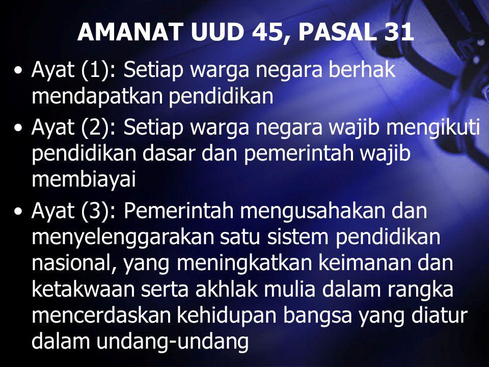 AMANAT UUD 45, PASAL 31 Ayat (1): Setiap warga negara berhak mendapatkan pendidikan Ayat (2): Setiap warga negara wajib mengikuti pendidikan dasar dan pemerintah wajib membiayai Ayat (3): Pemerintah mengusahakan dan menyelenggarakan satu sistem pendidikan nasional, yang meningkatkan keimanan dan ketakwaan serta akhlak mulia dalam rangka mencerdaskan kehidupan bangsa yang diatur dalam undang-undang