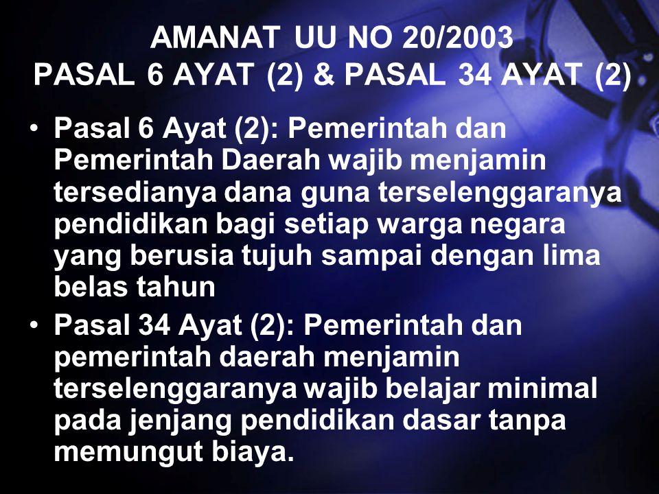 AMANAT UU NO 20/2003 PASAL 6 AYAT (2) & PASAL 34 AYAT (2) Pasal 6 Ayat (2): Pemerintah dan Pemerintah Daerah wajib menjamin tersedianya dana guna ters