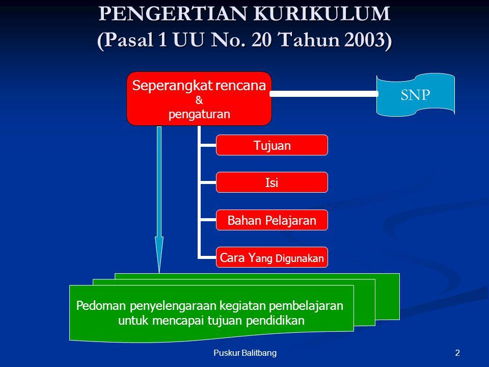 © Puskur Balitbang 1 IMPLIKASI UU DAN PP THD PENGEMBANGAN KURIKULUM PUSAT KURIKULUM - BALITBANG DEPARTEMEN PENDIDIKAN NASIONAL