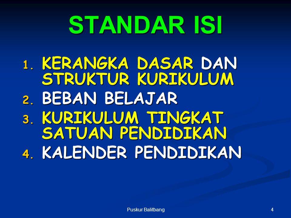 3Puskur Balitbang STANDAR NASIONAL PENDIDIKAN 1. STANDAR ISI 2. STANDAR PROSES 3. STANDAR KOMPETENSI LULUSAN 4. STANDAR PENDIDIK DAN TENAGA KEPENDIDIK