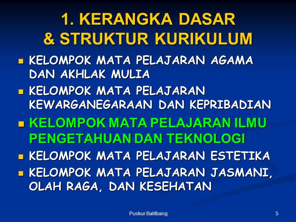 4Puskur Balitbang STANDAR ISI 1. KERANGKA DASAR DAN STRUKTUR KURIKULUM 2. BEBAN BELAJAR 3. KURIKULUM TINGKAT SATUAN PENDIDIKAN 4. KALENDER PENDIDIKAN