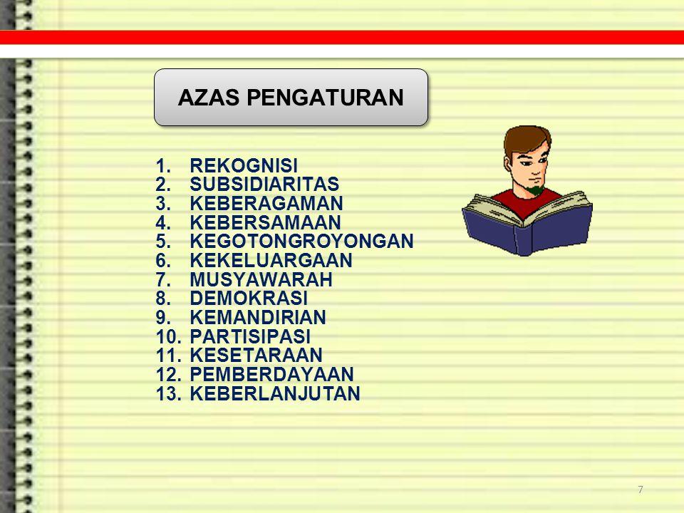 1.REKOGNISI 2.SUBSIDIARITAS 3.KEBERAGAMAN 4.KEBERSAMAAN 5.KEGOTONGROYONGAN 6.KEKELUARGAAN 7.MUSYAWARAH 8.DEMOKRASI 9.KEMANDIRIAN 10.PARTISIPASI 11.KES