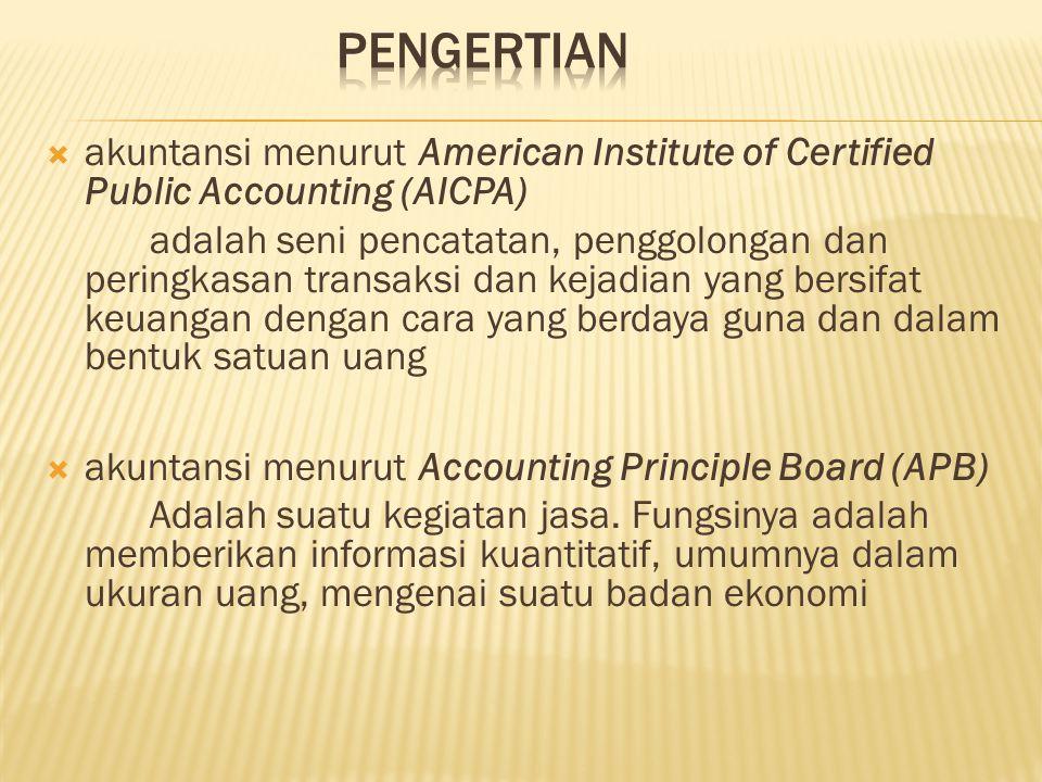 a.Kesatuan usaha (business entity) b. Dasar–dasar pencatatan c.