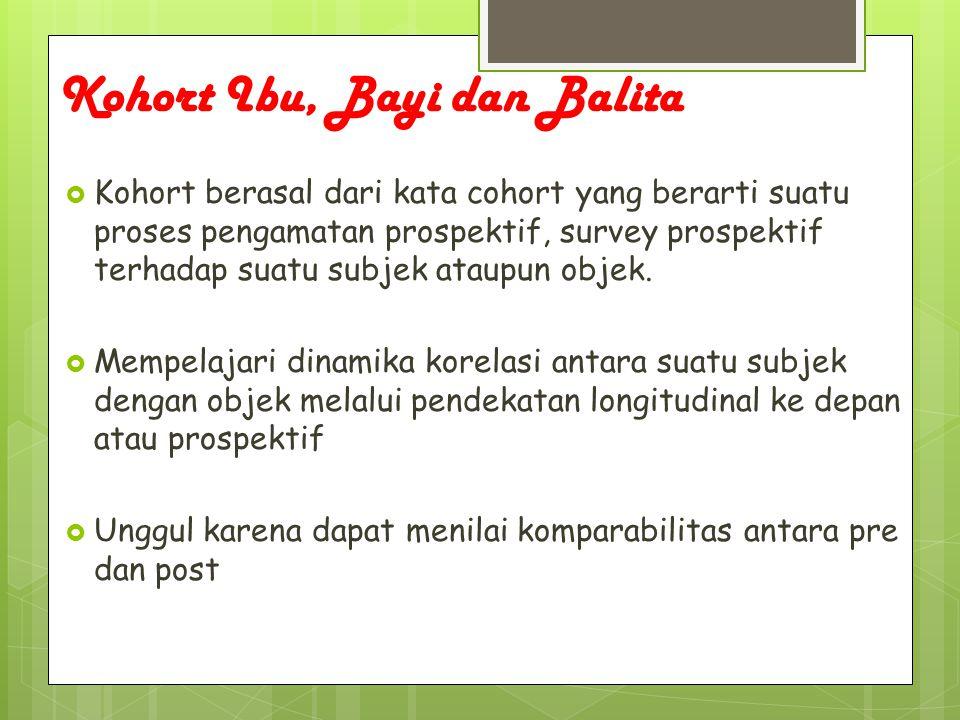 MELAKUKAN MONITORING DAN EVALUASI KEGIATAN PELAYANAN KEBIDANAN DI KOMUNITAS Present By Marjini, S.SiT