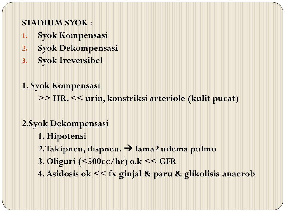 STADIUM SYOK : 1. Syok Kompensasi 2. Syok Dekompensasi 3. Syok Ireversibel 1. Syok Kompensasi >> HR, << urin, konstriksi arteriole (kulit pucat) 2.Syo