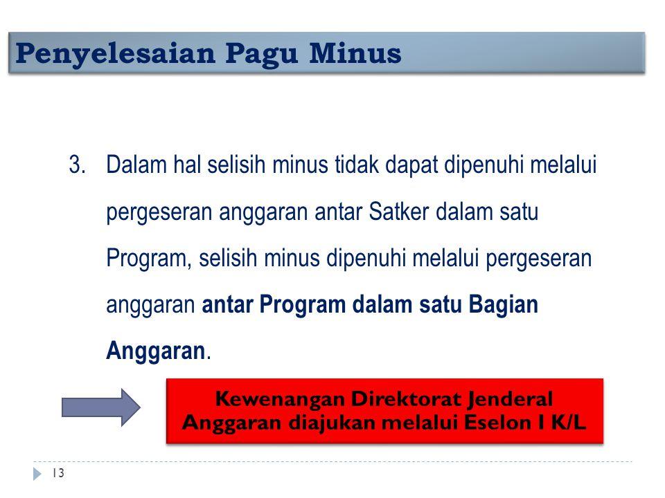 Penyelesaian Pagu Minus 3.Dalam hal selisih minus tidak dapat dipenuhi melalui pergeseran anggaran antar Satker dalam satu Program, selisih minus dipe