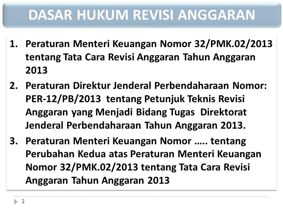 DASAR HUKUM REVISI ANGGARAN 1.Peraturan Menteri Keuangan Nomor 32/PMK.02/2013 tentang Tata Cara Revisi Anggaran Tahun Anggaran 2013 2.Peraturan Direkt