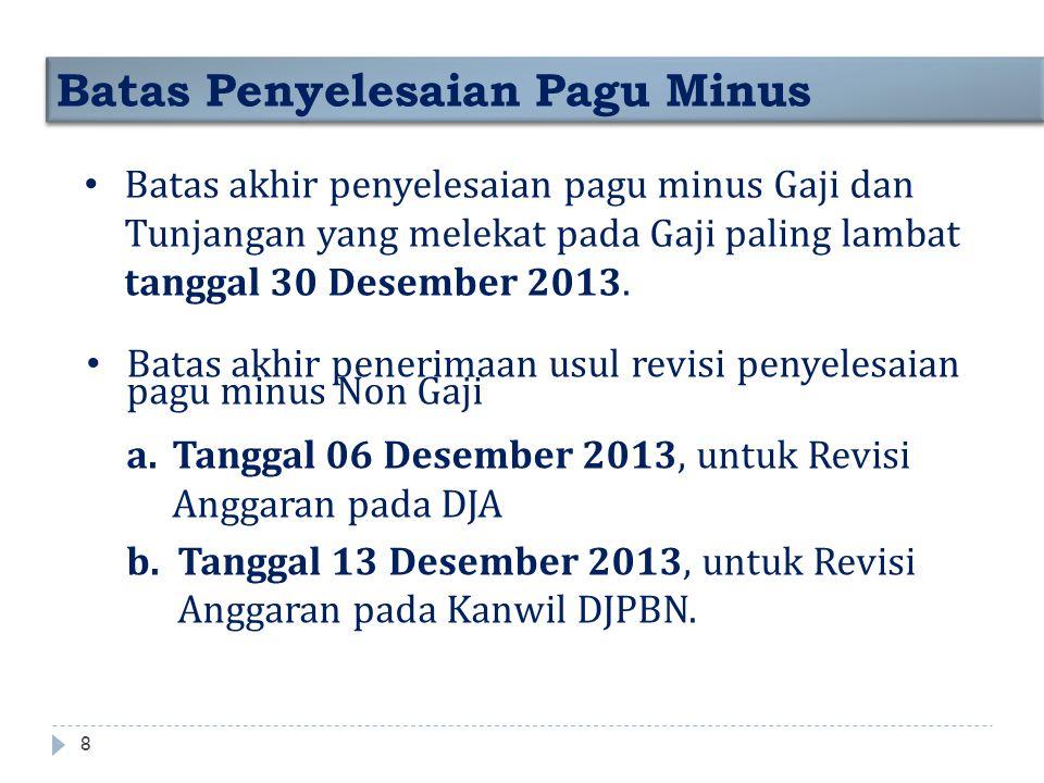 Batas akhir penyelesaian pagu minus Gaji dan Tunjangan yang melekat pada Gaji paling lambat tanggal 30 Desember 2013. Batas Penyelesaian Pagu Minus Ba