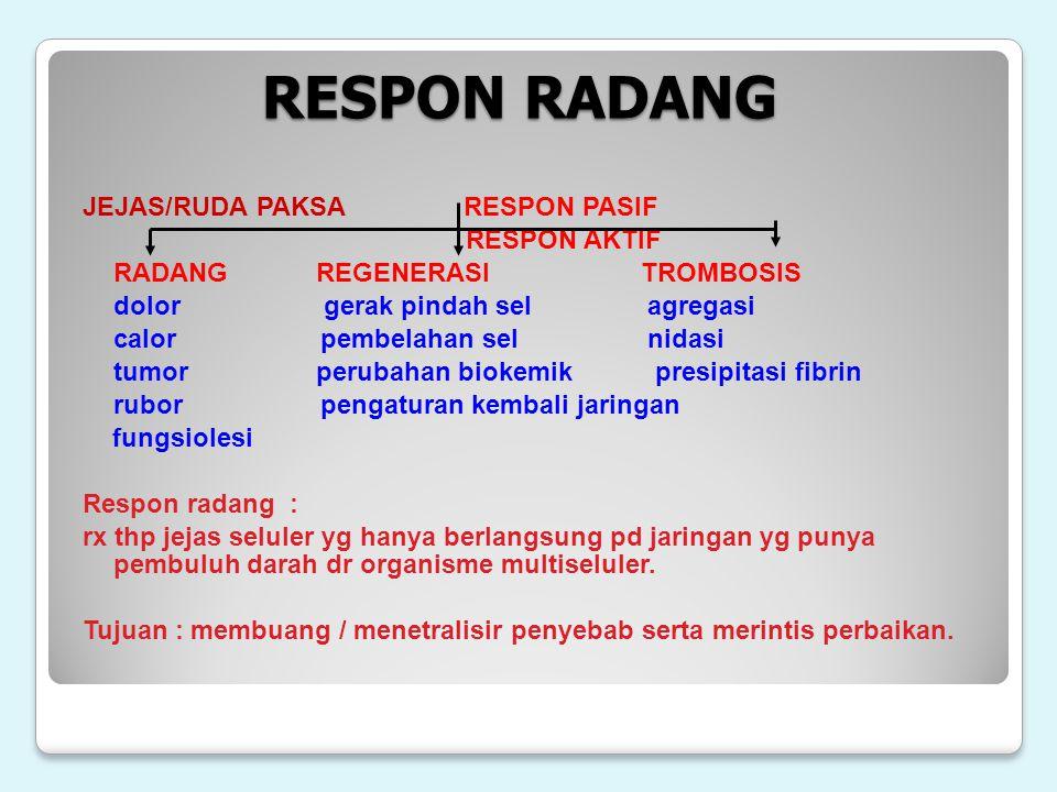 RESPON RADANG JEJAS/RUDA PAKSA RESPON PASIF RESPON AKTIF RADANG REGENERASI TROMBOSIS dolor gerak pindah sel agregasi calor pembelahan sel nidasi tumor
