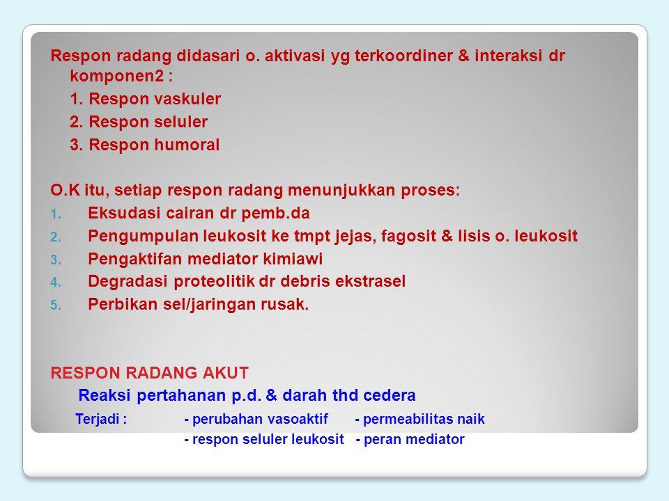 Penyebaran Infeksi 1.