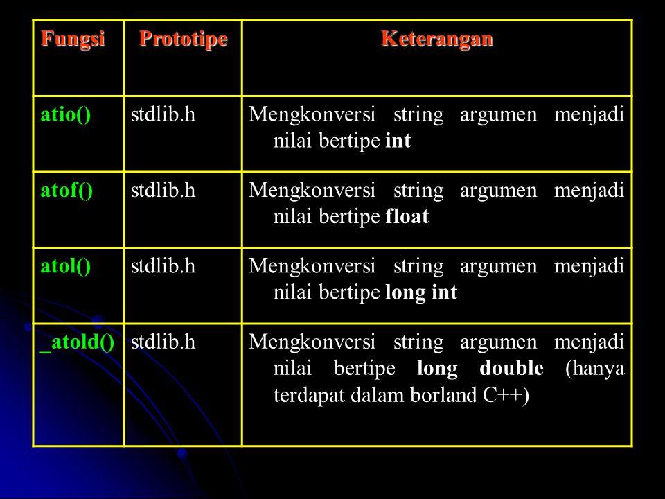 FungsiPrototipeKeterangan atio()stdlib.hMengkonversi string argumen menjadi nilai bertipe int atof()stdlib.hMengkonversi string argumen menjadi nilai