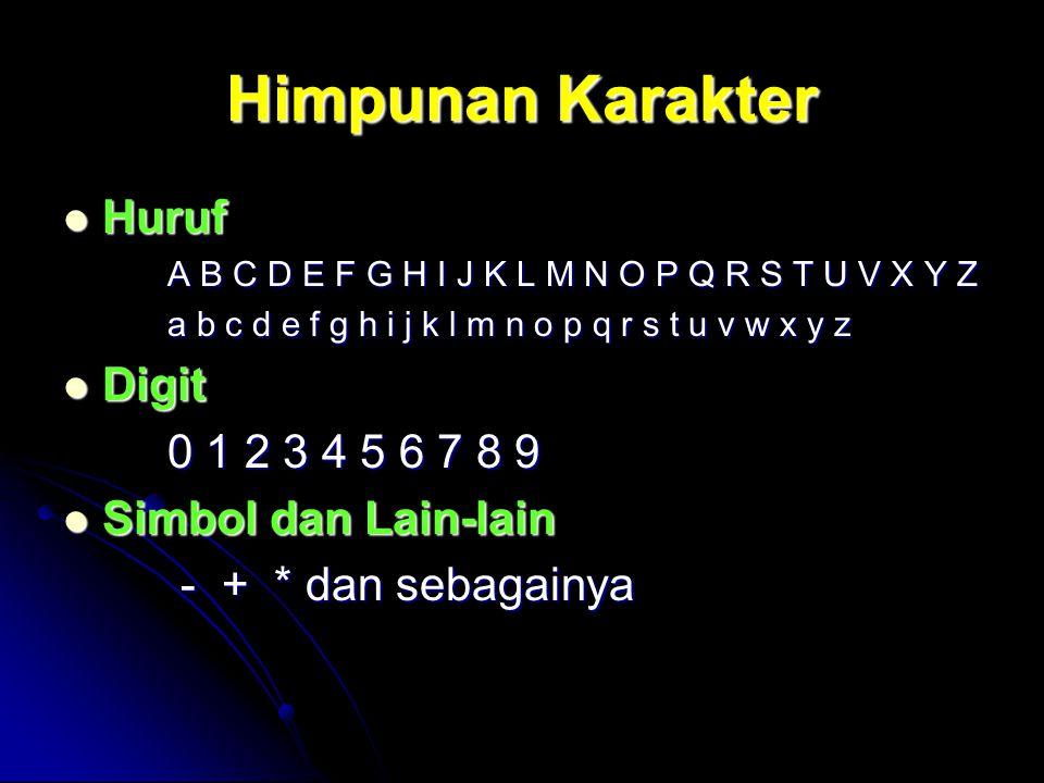 Himpunan Karakter Huruf Huruf A B C D E F G H I J K L M N O P Q R S T U V X Y Z a b c d e f g h i j k l m n o p q r s t u v w x y z Digit Digit 0 1 2
