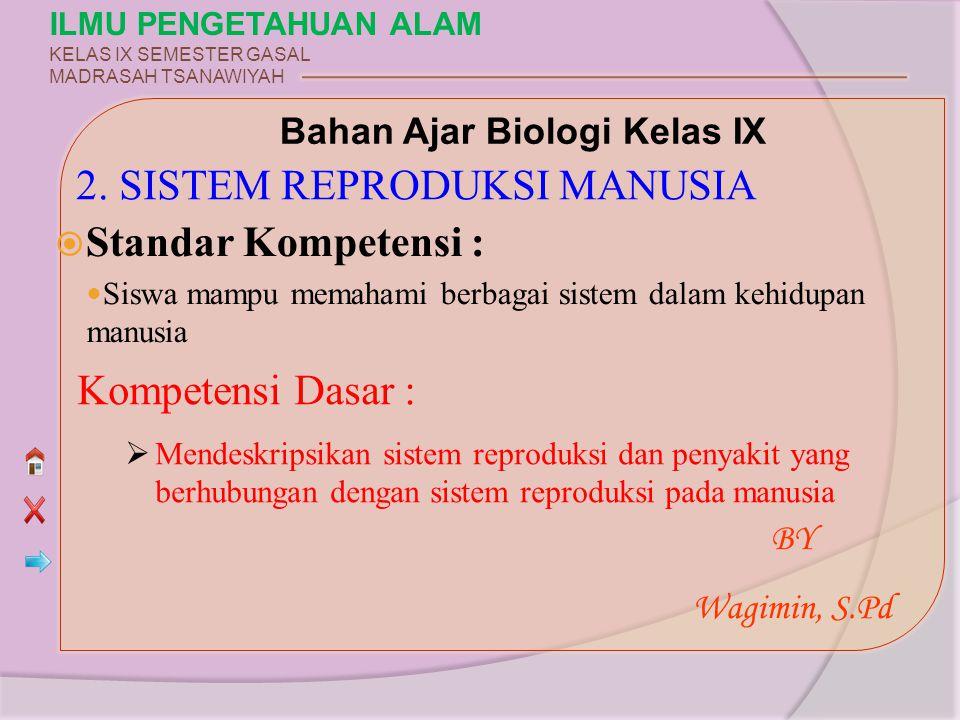 ILMU PENGETAHUAN ALAM KELAS IX SEMESTER GASAL MADRASAH TSANAWIYAH INDIKATOR 1.Mendeskripsikan organ reproduksi pada manusia 2.Menyebutkan macam-macam organ reproduksi pada manusia 3.Menyebutkan fungsi organ reproduksi pada manusia 4.Menyebutkan macam-macam kontrasepsi pada manusia 5.Menyebutkan penyakit pada sistem reproduksi pada manusia