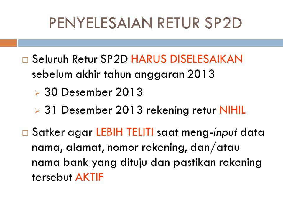 PENYELESAIAN RETUR SP2D  Seluruh Retur SP2D HARUS DISELESAIKAN sebelum akhir tahun anggaran 2013  30 Desember 2013  31 Desember 2013 rekening retur