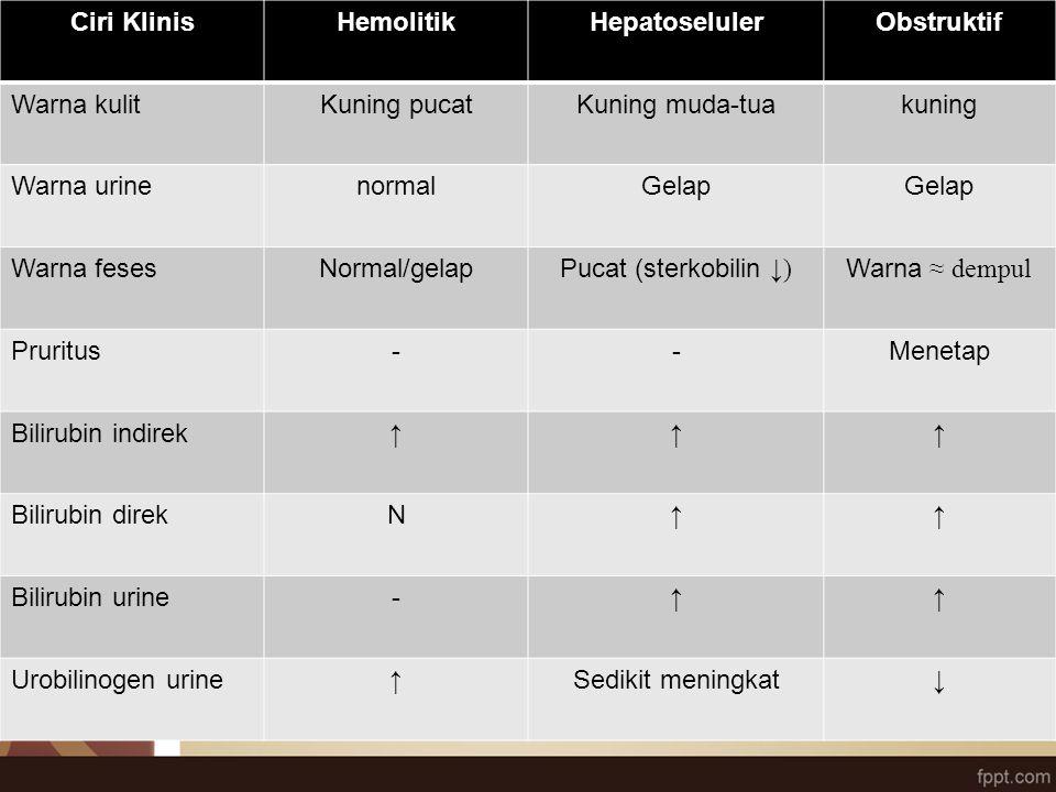 Ciri KlinisHemolitikHepatoselulerObstruktif Warna kulitKuning pucatKuning muda-tuakuning Warna urinenormalGelap Warna fesesNormal/gelapPucat (sterkobi