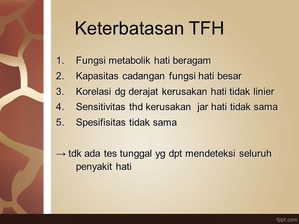 Keterbatasan TFH 1.Fungsi metabolik hati beragam 2.Kapasitas cadangan fungsi hati besar 3.Korelasi dg derajat kerusakan hati tidak linier 4.Sensitivit