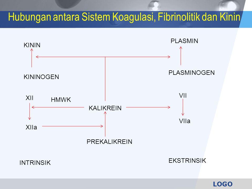 LOGO Hubungan antara Sistem Koagulasi, Fibrinolitik dan Kinin KININ KININOGEN XII XIIa PLASMIN PLASMINOGEN KALIKREIN VII VIIa PREKALIKREIN INTRINSIK E