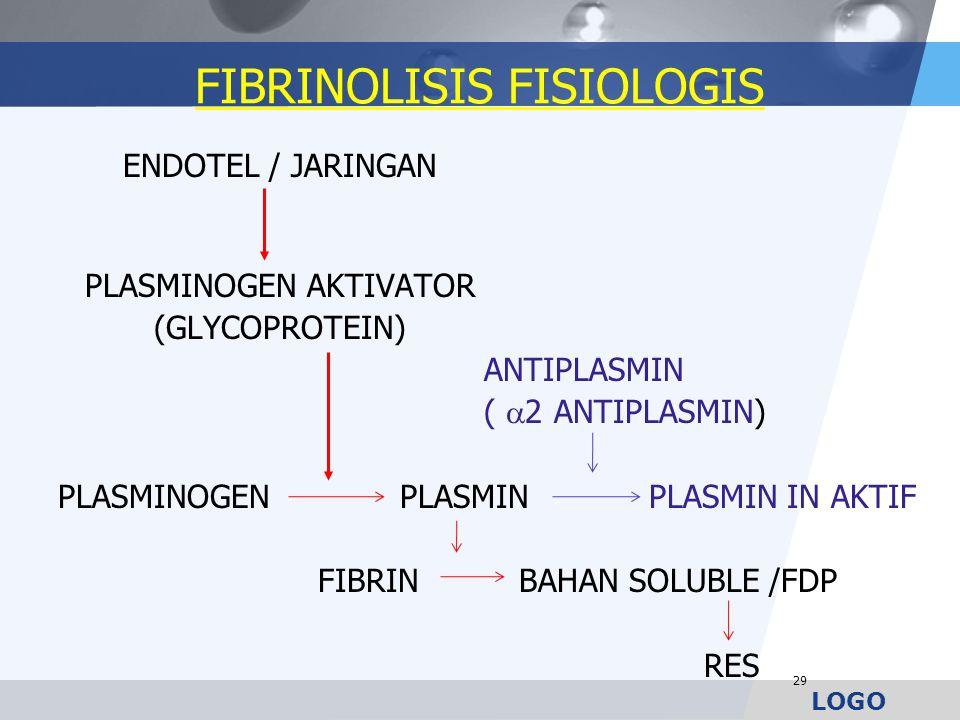 LOGO FIBRINOLISIS FISIOLOGIS ENDOTEL / JARINGAN PLASMINOGEN AKTIVATOR (GLYCOPROTEIN) ANTIPLASMIN (  2 ANTIPLASMIN) PLASMINOGEN PLASMIN PLASMIN IN AKT