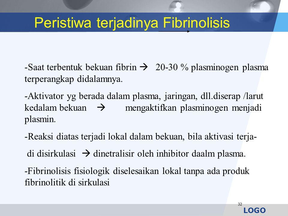 LOGO 32 -Saat terbentuk bekuan fibrin  20-30 % plasminogen plasma terperangkap didalamnya. -Aktivator yg berada dalam plasma, jaringan, dll.diserap /