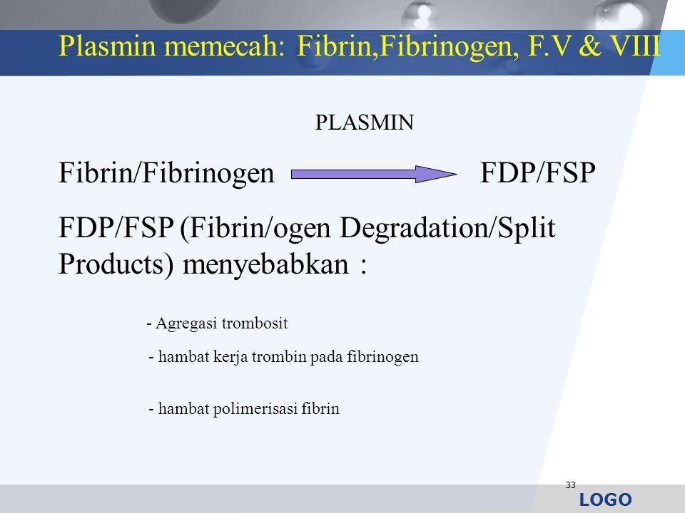 LOGO 33 Plasmin memecah: Fibrin,Fibrinogen, F.V & VIII PLASMIN Fibrin/Fibrinogen FDP/FSP FDP/FSP (Fibrin/ogen Degradation/Split Products) menyebabkan