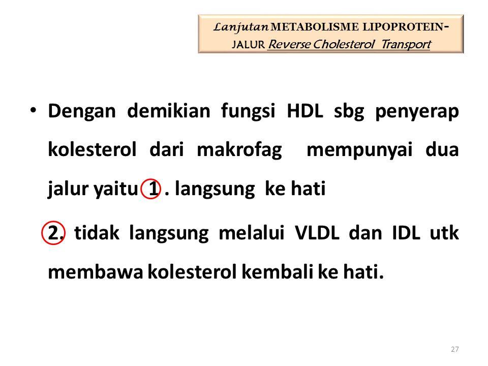 Dengan demikian fungsi HDL sbg penyerap kolesterol dari makrofag mempunyai dua jalur yaitu 1. langsung ke hati 2. tidak langsung melalui VLDL dan IDL