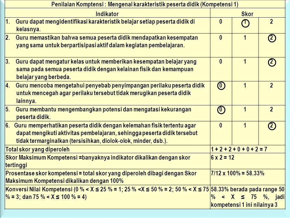 Penilaian Komptensi : Mengenal karakteristik peserta didik (Kompetensi 1) IndikatorSkor 1.
