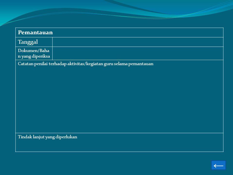 Pemantauan Tanggal Dokumen/Baha n yang diperiksa Catatan penilai terhadap aktivitas/kegiatan guru selama pemantauan Tindak lanjut yang diperlukan ←