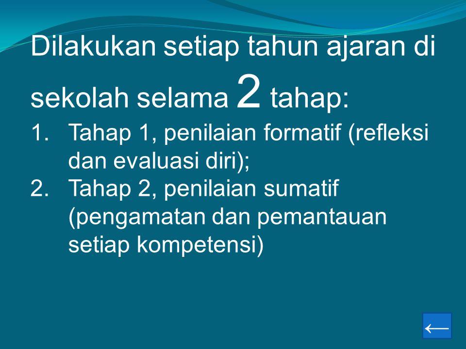 Dilakukan setiap tahun ajaran di sekolah selama 2 tahap: 1.Tahap 1, penilaian formatif (refleksi dan evaluasi diri); 2.Tahap 2, penilaian sumatif (pengamatan dan pemantauan setiap kompetensi) ←