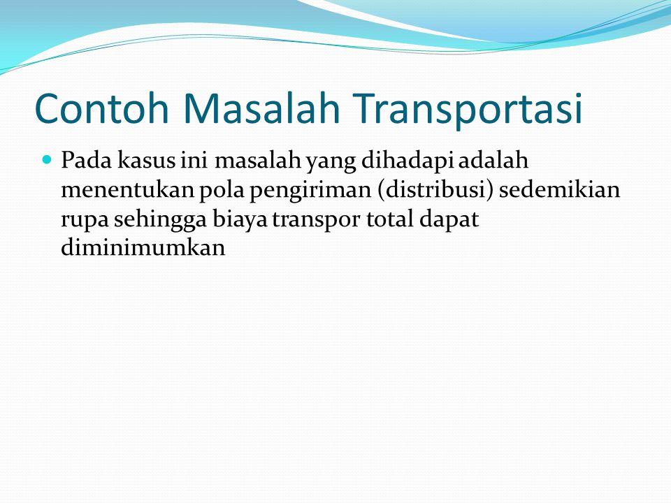 Contoh Masalah Transportasi Pada kasus ini masalah yang dihadapi adalah menentukan pola pengiriman (distribusi) sedemikian rupa sehingga biaya transpor total dapat diminimumkan