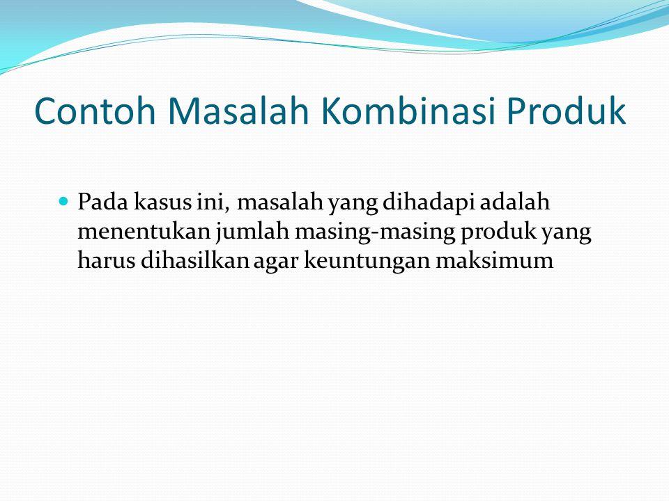 Contoh Masalah Kombinasi Produk Pada kasus ini, masalah yang dihadapi adalah menentukan jumlah masing-masing produk yang harus dihasilkan agar keuntungan maksimum