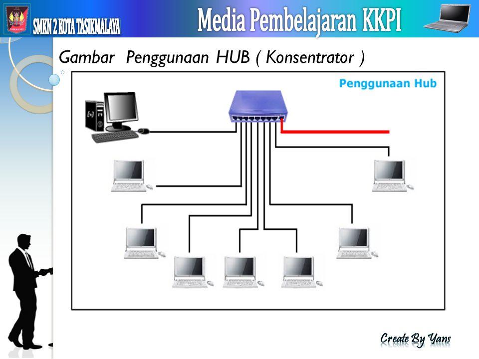 Gambar Penggunaan HUB ( Konsentrator )