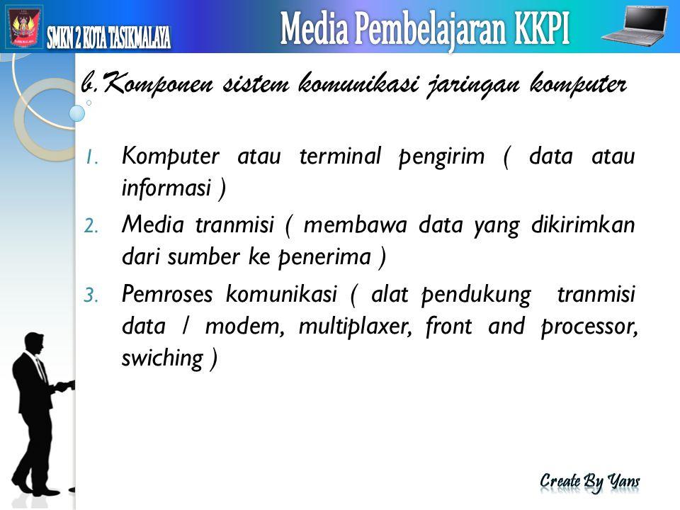 b.Komponen sistem komunikasi jaringan komputer 1. Komputer atau terminal pengirim ( data atau informasi ) 2. Media tranmisi ( membawa data yang dikiri