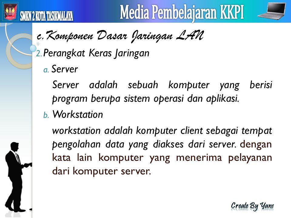 c.Komponen Dasar Jaringan LAN 2.Perangkat Keras Jaringan a.