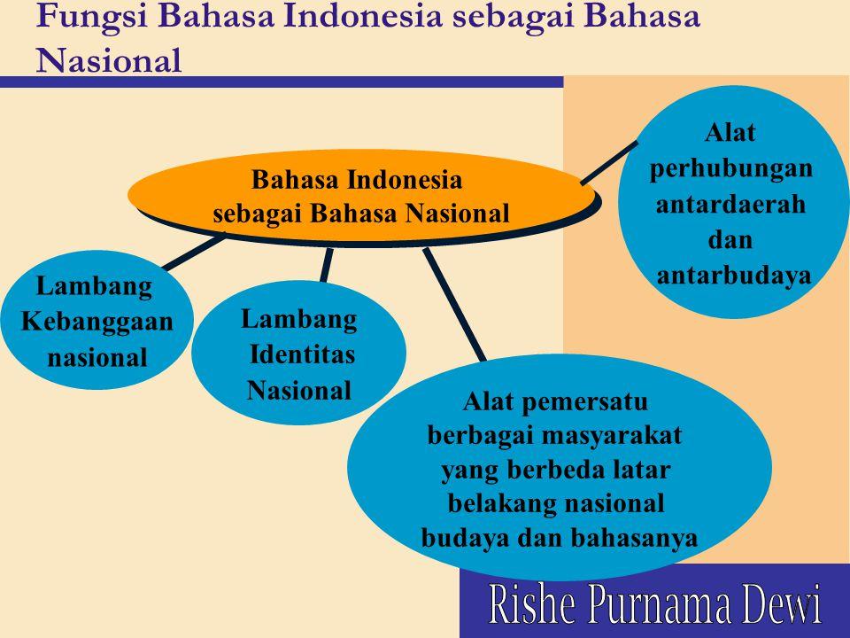 Alat perhubungan antardaerah dan antarbudaya Fungsi Bahasa Indonesia sebagai Bahasa Nasional Alat pemersatu berbagai masyarakat yang berbeda latar bel