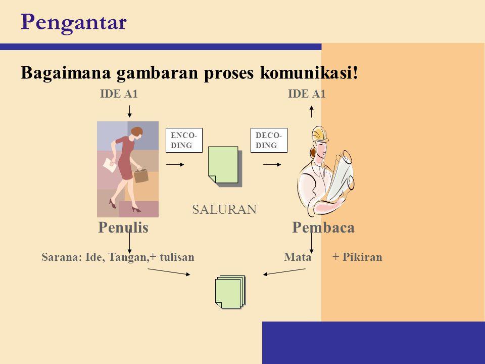 Pengantar Mengapa bahasa Indonesia dijadikan sebagai bahasa ilmu pengetahuan.