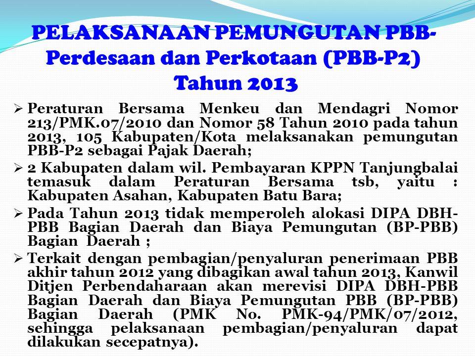 PELAKSANAAN PEMUNGUTAN PBB- Perdesaan dan Perkotaan (PBB-P2) Tahun 2013  Peraturan Bersama Menkeu dan Mendagri Nomor 213/PMK.07/2010 dan Nomor 58 Tahun 2010 pada tahun 2013, 105 Kabupaten/Kota melaksanakan pemungutan PBB-P2 sebagai Pajak Daerah;  2 Kabupaten dalam wil.