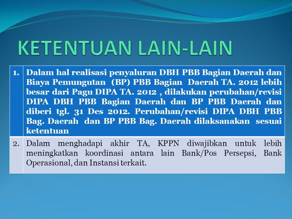 1.Dalam hal realisasi penyaluran DBH PBB Bagian Daerah dan Biaya Pemungutan (BP) PBB Bagian Daerah TA. 2012 lebih besar dari Pagu DIPA TA. 2012, dilak