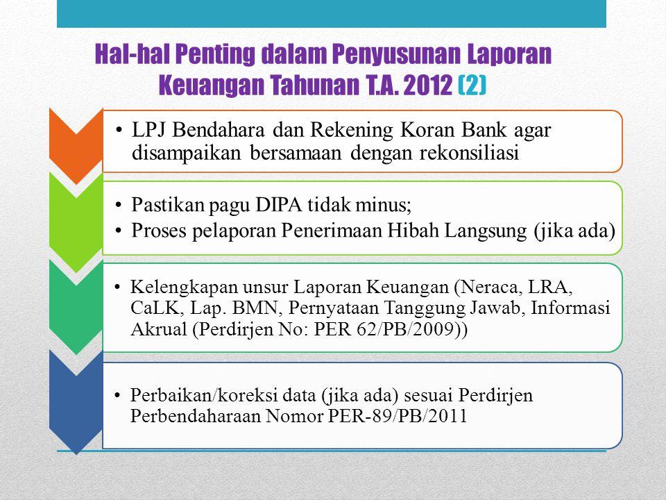 Hal-hal Penting dalam Penyusunan Laporan Keuangan Tahunan T.A. 2012 (2) LPJ Bendahara dan Rekening Koran Bank agar disampaikan bersamaan dengan rekons