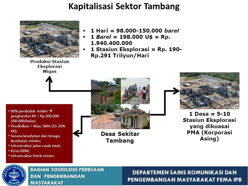 DEPARTEMEN SAINS KOMUNIKASI DAN PENGEMBANGAN MASYARAKAT FEMA IPB BAGIAN SOSIOLOGI PEDESAAN DAN PENGEMBANGAN MASYARAKAT Kapitalisasi Sektor Tambang Pro