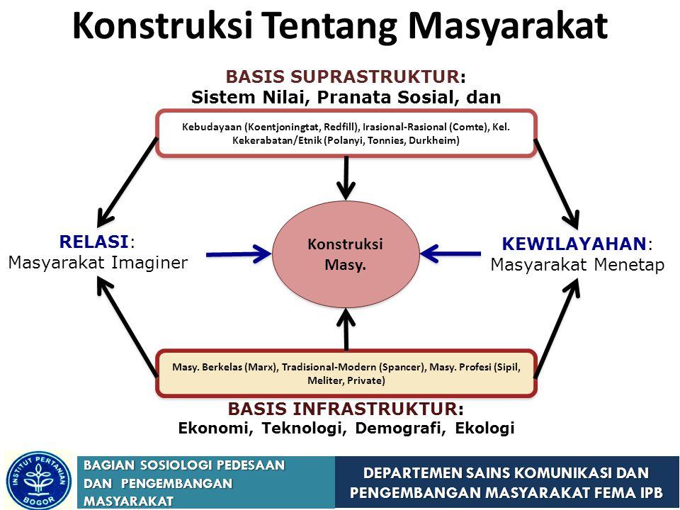 DEPARTEMEN SAINS KOMUNIKASI DAN PENGEMBANGAN MASYARAKAT FEMA IPB BAGIAN SOSIOLOGI PEDESAAN DAN PENGEMBANGAN MASYARAKAT Konstruksi Tentang Masyarakat Konstruksi Masy.