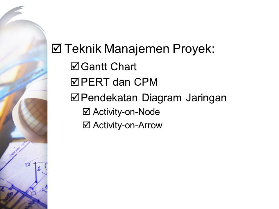  Teknik Manajemen Proyek:  Gantt Chart  PERT dan CPM  Pendekatan Diagram Jaringan  Activity-on-Node  Activity-on-Arrow