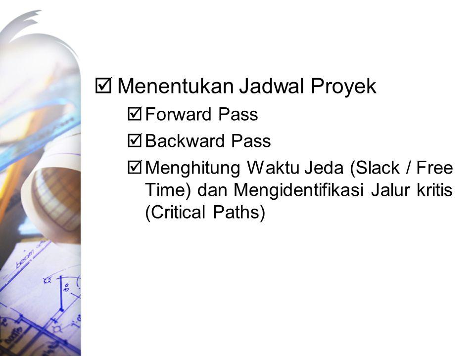  Menentukan Jadwal Proyek  Forward Pass  Backward Pass  Menghitung Waktu Jeda (Slack / Free Time) dan Mengidentifikasi Jalur kritis (Critical Paths)