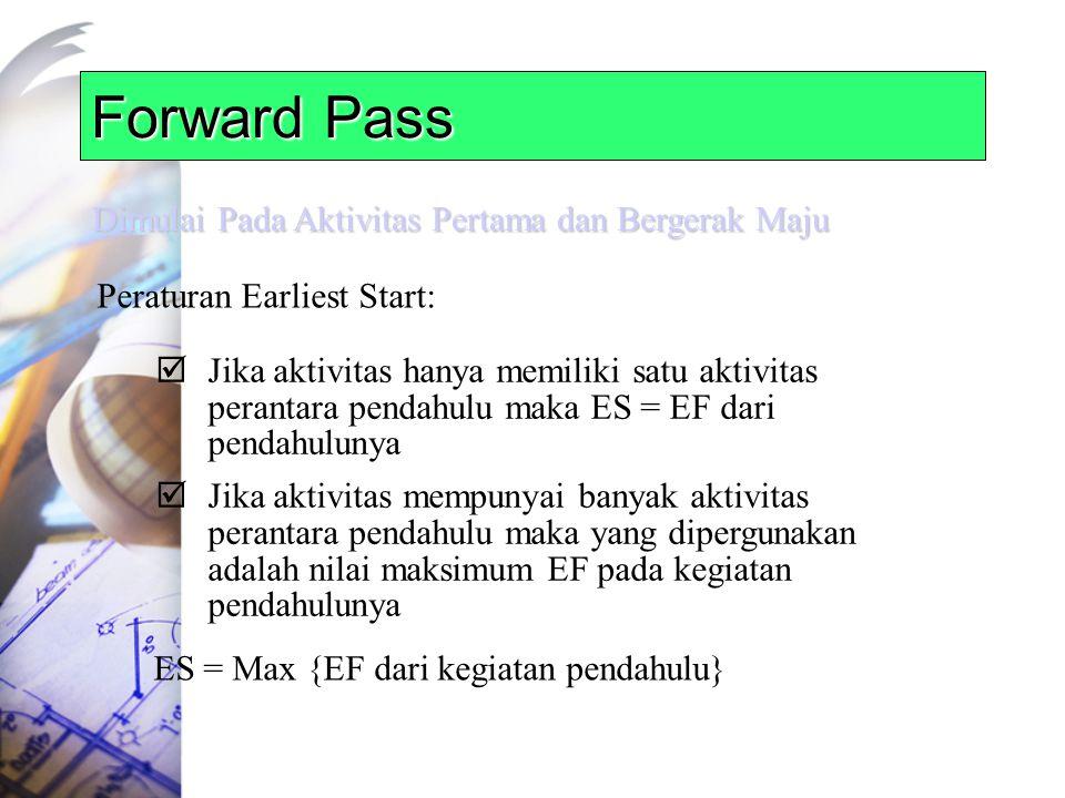 Forward Pass Dimulai Pada Aktivitas Pertama dan Bergerak Maju Peraturan Earliest Start:  Jika aktivitas hanya memiliki satu aktivitas perantara pendahulu maka ES = EF dari pendahulunya  Jika aktivitas mempunyai banyak aktivitas perantara pendahulu maka yang dipergunakan adalah nilai maksimum EF pada kegiatan pendahulunya ES = Max {EF dari kegiatan pendahulu}