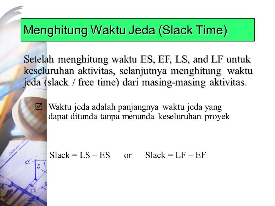 Menghitung Waktu Jeda (Slack Time) Setelah menghitung waktu ES, EF, LS, and LF untuk keseluruhan aktivitas, selanjutnya menghitung waktu jeda (slack / free time) dari masing-masing aktivitas.