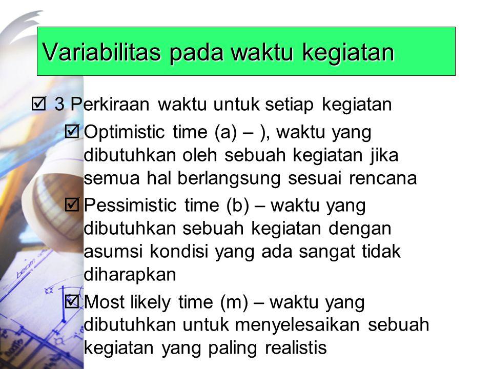  3 Perkiraan waktu untuk setiap kegiatan  Optimistic time (a) – ), waktu yang dibutuhkan oleh sebuah kegiatan jika semua hal berlangsung sesuai rencana  Pessimistic time (b) – waktu yang dibutuhkan sebuah kegiatan dengan asumsi kondisi yang ada sangat tidak diharapkan  Most likely time (m) – waktu yang dibutuhkan untuk menyelesaikan sebuah kegiatan yang paling realistis Variabilitas pada waktu kegiatan