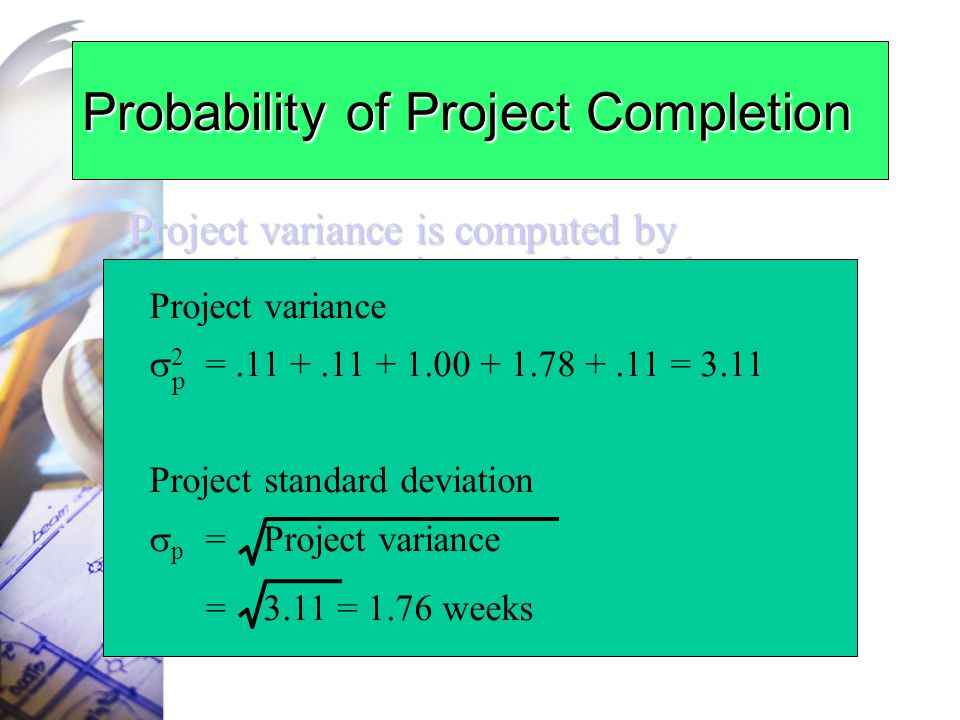 Probability of Project Completion Project variance is computed by summing the variances of critical activities Project variance  2 =.11 +.11 + 1.00 +