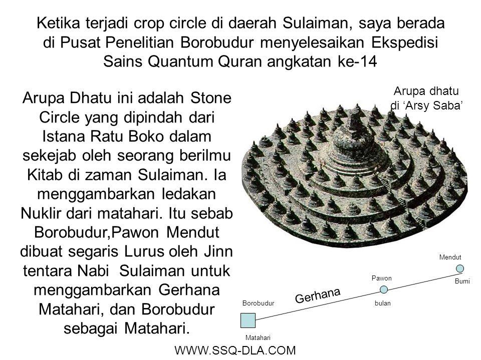 Ketika terjadi crop circle di daerah Sulaiman, saya berada di Pusat Penelitian Borobudur menyelesaikan Ekspedisi Sains Quantum Quran angkatan ke-14 Ar