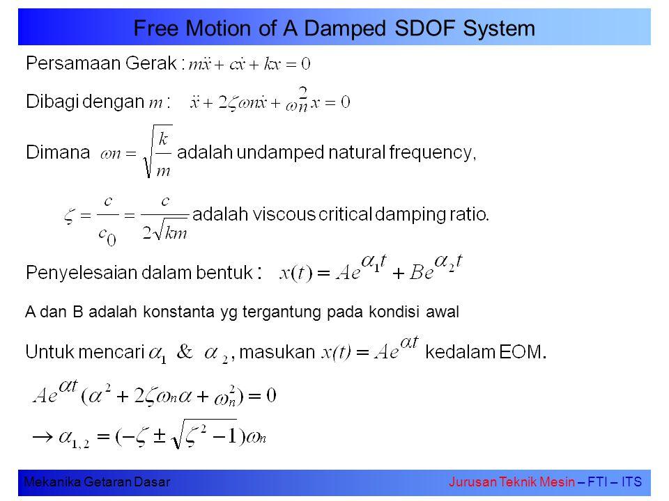 Mekanika Getaran DasarJurusan Teknik Mesin – FTI – ITS Free Motion of A Damped SDOF System