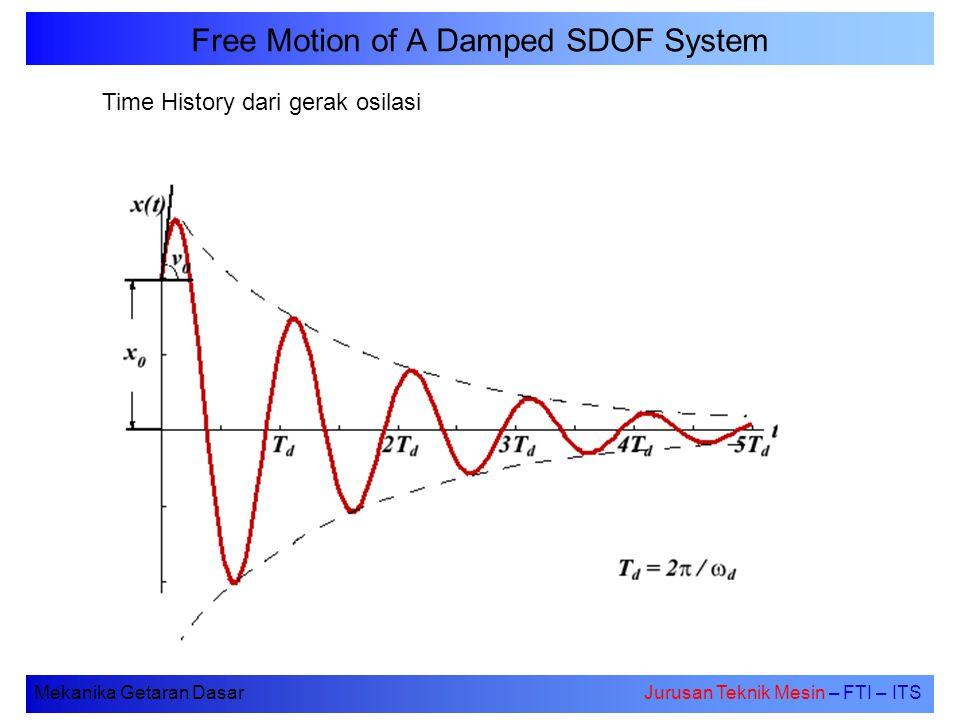 Mekanika Getaran DasarJurusan Teknik Mesin – FTI – ITS Free Motion of A Damped SDOF System Time History dari gerak osilasi